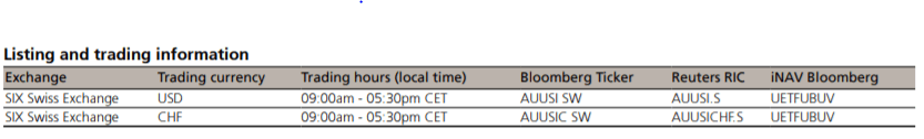 UBS Gold ETF listing and trading information