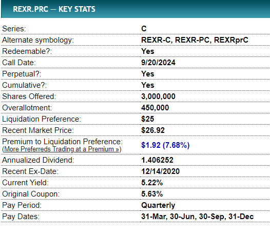 REXR-C Preferred Stock Channel example